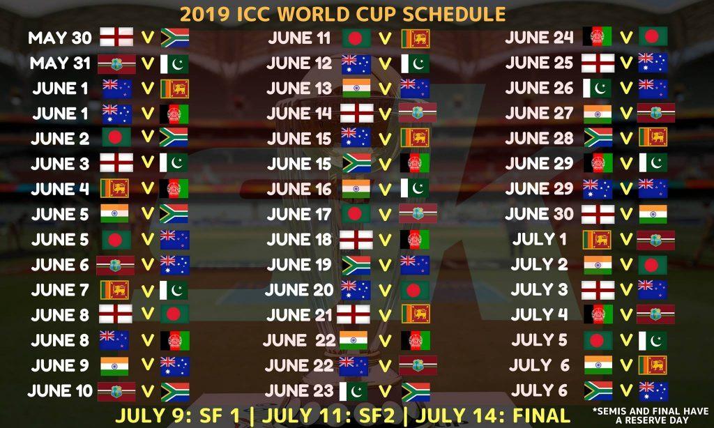Icc world cup 2019 schedule wallpaper